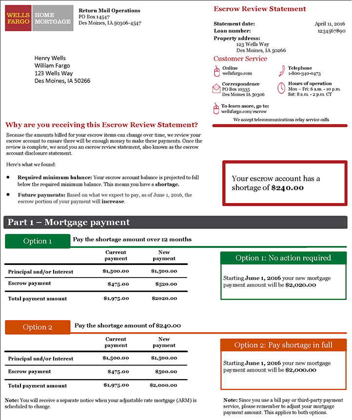 Sample Wells Fargo escrow review - what prompted my research into my own DIY mortgage escrow account